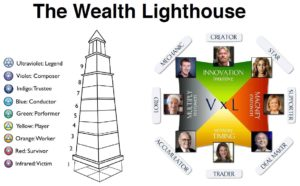 Entrepreneur 5.0 Wealth Dynamics Square Entrepreneurs Institute GeniusU