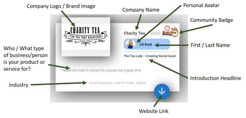 Charity Tea company directory image